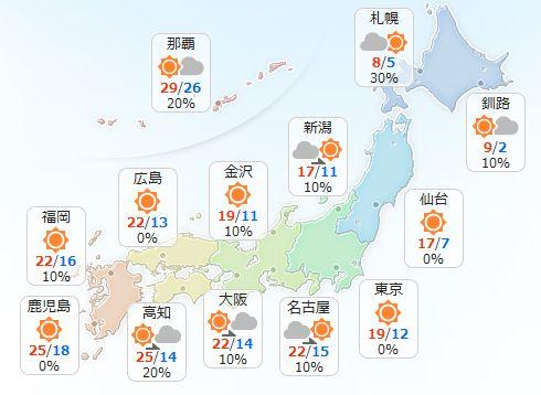 【10月24日(月)】朝は広い範囲で冷たい空気に覆われそうです。 職場や学校へ向かう際に体が冷えないよう、服装選びには気をつけてくださいね。日中は全国的に秋らしい青空が広がり、日差しがたっぷりで過ごしやすい陽気の所が多いでしょう。 北海道では雪の降る所があるでしょう。
