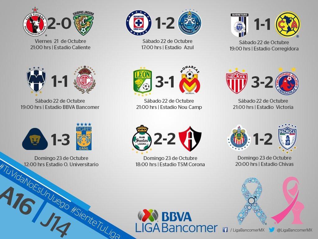 Aquí los resultados de la jornada 14 del fútbol mexicano - scoopnest.com b14052ee259c4