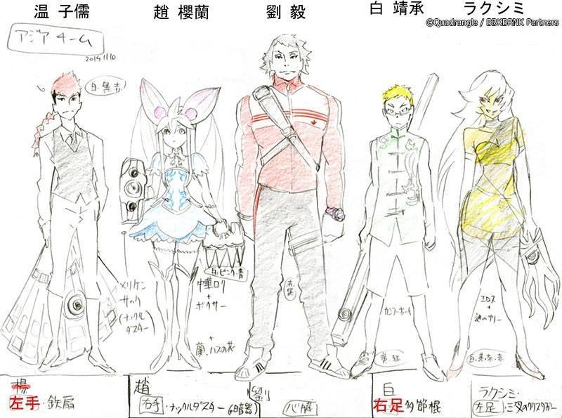 【キャラクター解説】コザキさんへの、キャラクターのオーダーシートです。アジアチームはキャラクターの関係性や性格が、他チー