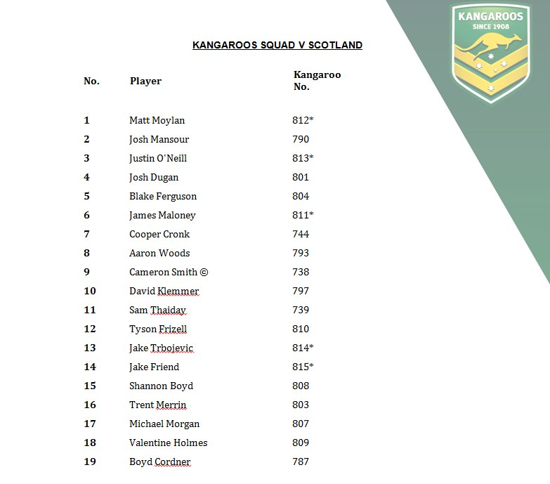 Your @Kangaroos squad for #4Nations match against Scotland this Friday at Hull's KC Lightstream Stadium #GoTheRoos https://t.co/whio9knjHM
