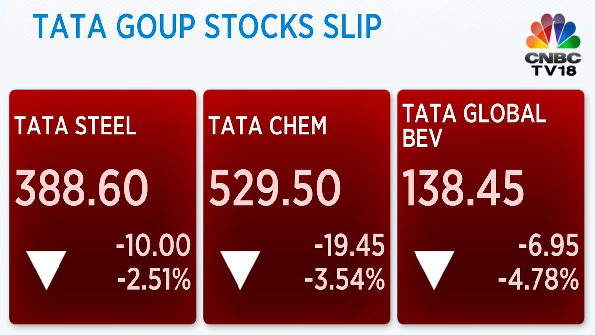4 TATA Group Companies Stock for Double digit return - YouTube