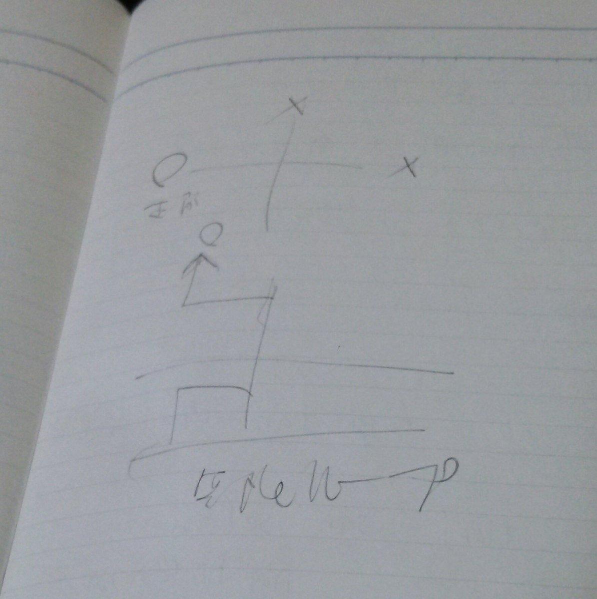 ファミコン版うしおととらのマップ。ランダムで正解ルートが現れ、外れると無限ループというおのれ白面鬼畜ぐぬぬなラストダンジ