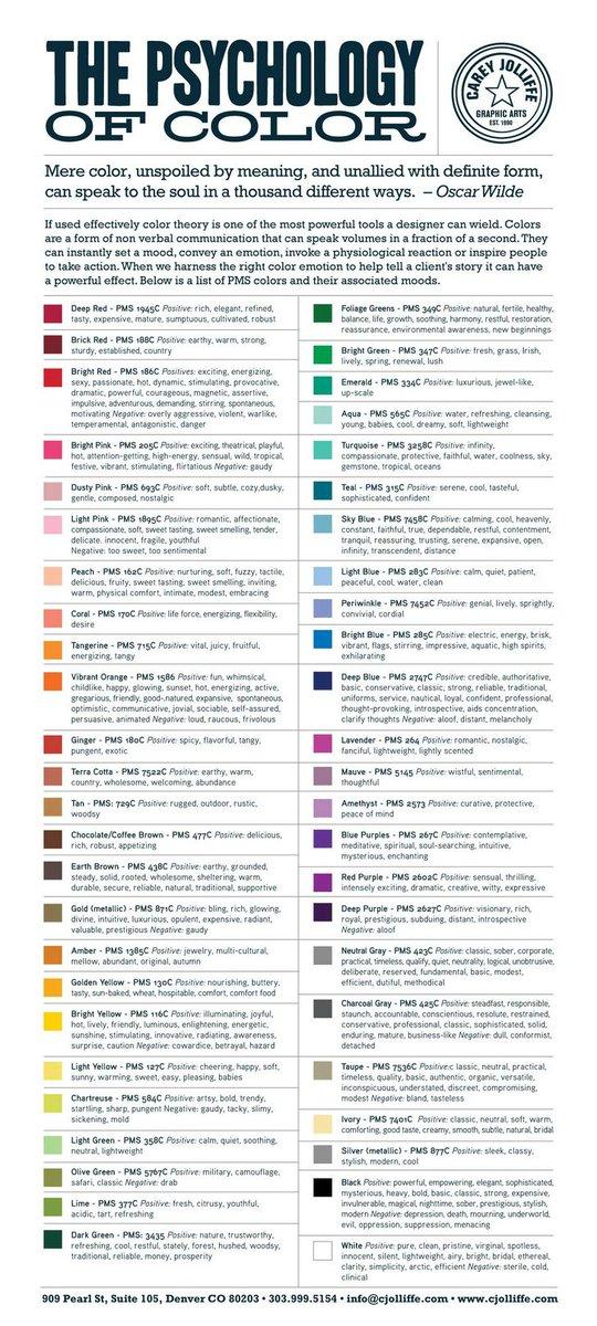 The 'Psychology' of Color https://t.co/0hG1c4KymK https://t.co/uDLv3ZAcW5