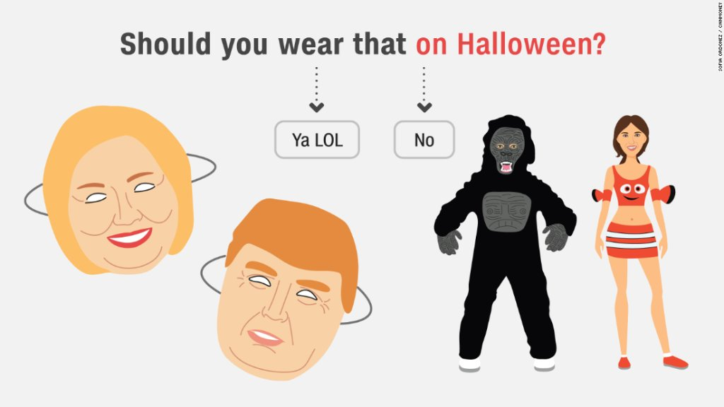 Before you step out for Halloween in your sexy Harambe costume, consult our handy chart:
