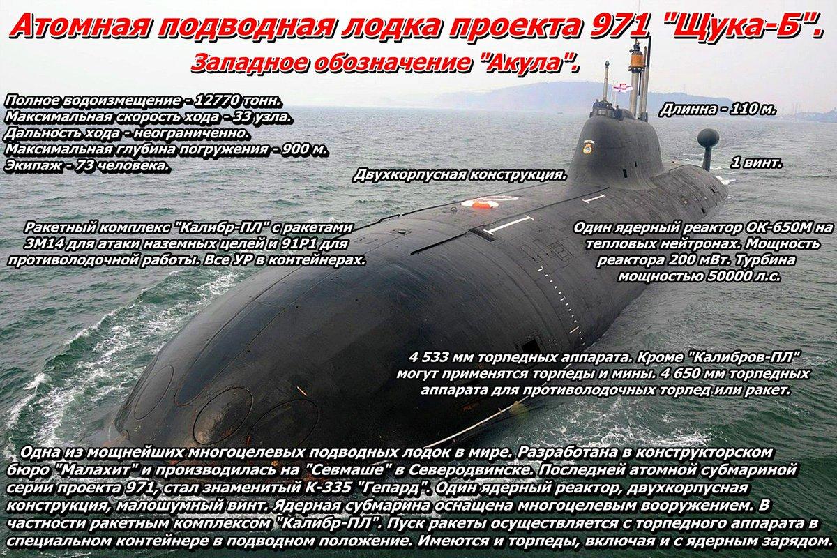 мощь атомной подводной лодки
