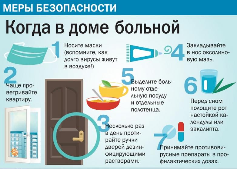Как лечить орви в домашних условиях взрослому