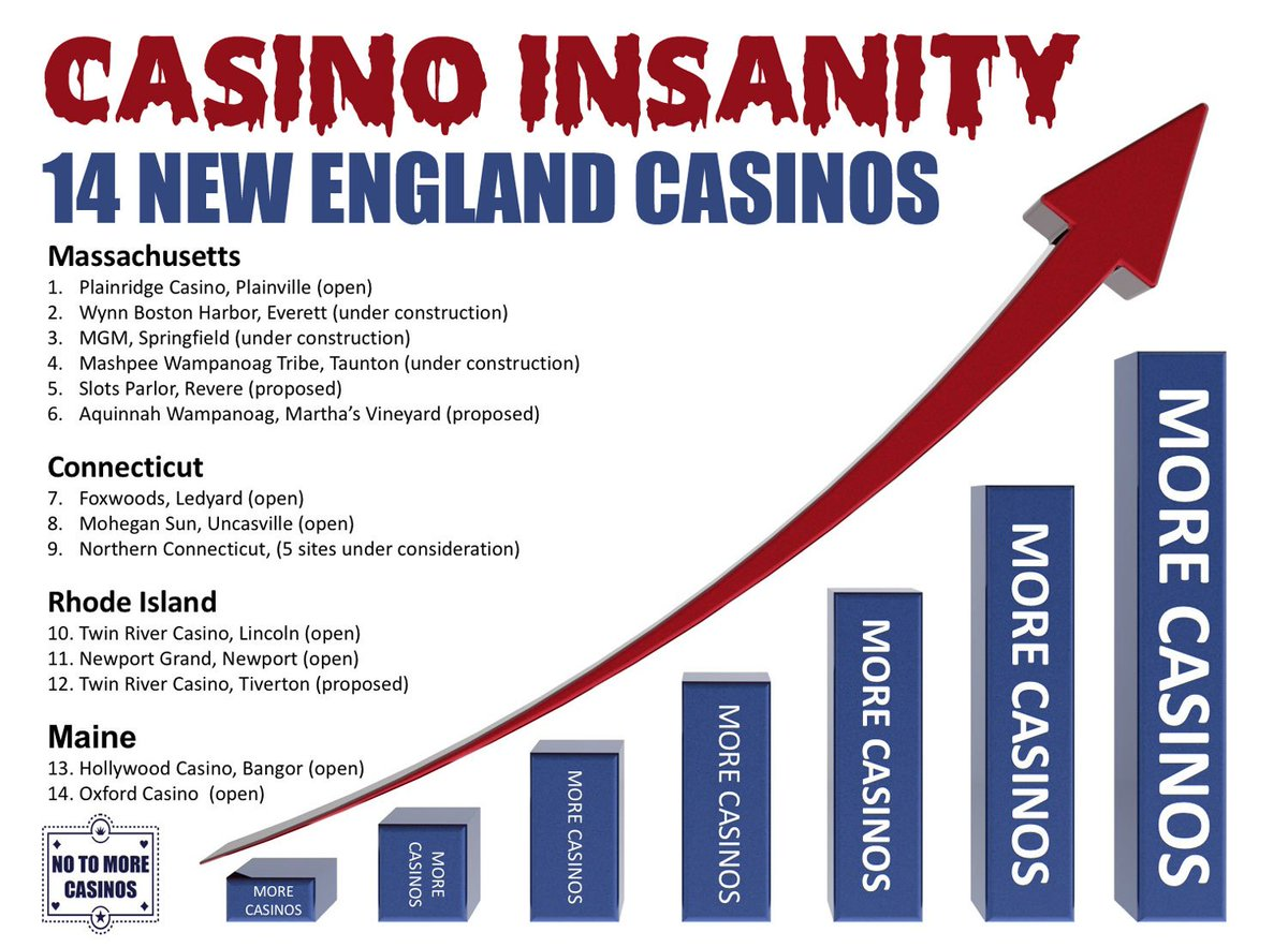 14 New England casinos?  Now that is scary! #mapoli https://t.co/Q6fCwdH2L3