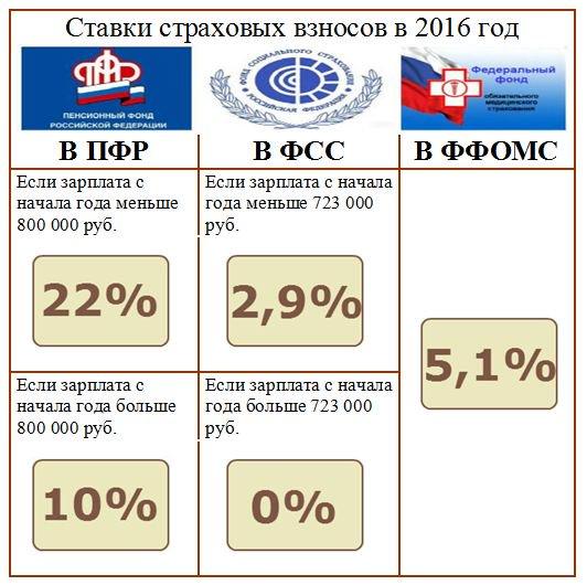Порядок замены прав на тарктор в Гостехнадзоре: документы, госпошлина