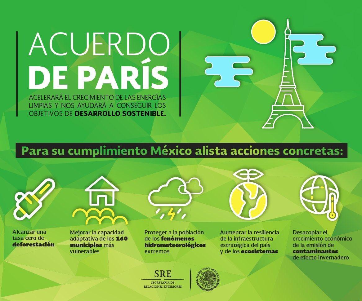 México está listo para cumplir el #AcuerdoDeParís. Estas son algunas de las acciones concretas para lograrlo: https://t.co/Gjk5bRW16X