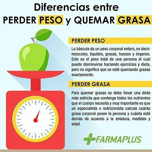 Diferencia entre perder peso y perder grasa Hierbas para bajar de peso y quemar grasa