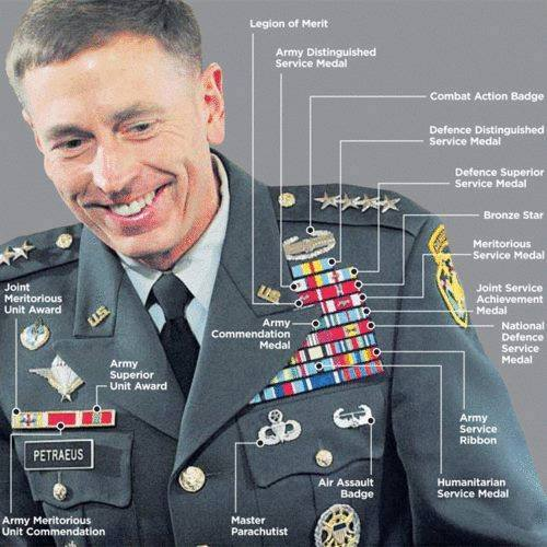 How to wear 8 army achievement medals