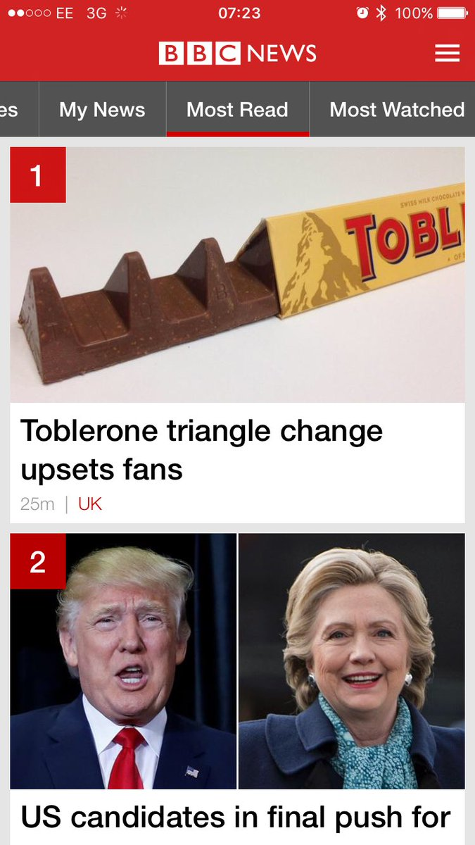 """Oh #Election2016 yep yep HANG ON A MINUTE THEY DID WHAT TO TOBLERONES?!?!"" - The UK https://t.co/Hn9m9kO4mX"