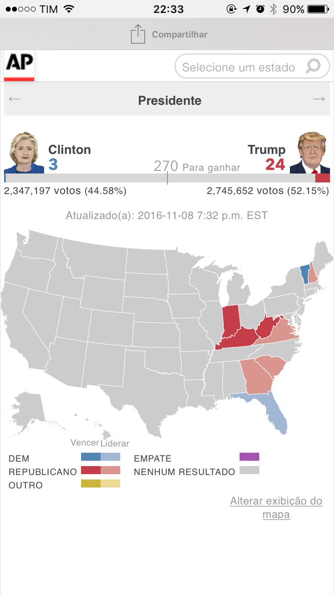 #ElectionDay: Election Day