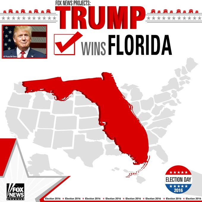 Fox News projects @realDonaldTrump wins Florida. #ElectionNight #FoxNews2016