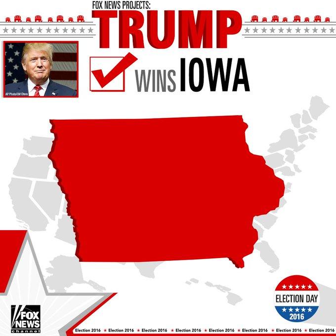 Fox News projects @realDonaldTrump will win Iowa. #ElectionNight #FoxNews2016