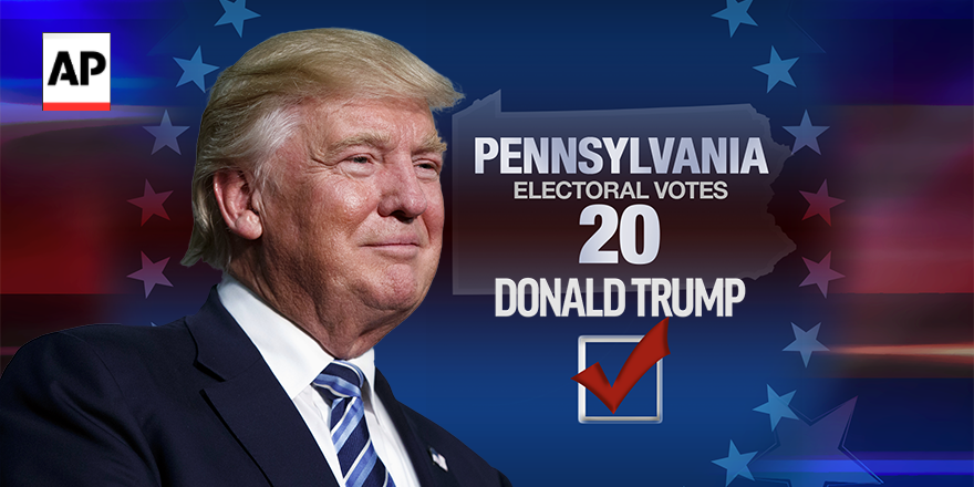 BREAKING: Trump wins Pennsylvania. @AP race call at 1:36 a.m. EST. #Election2016 #APracecall