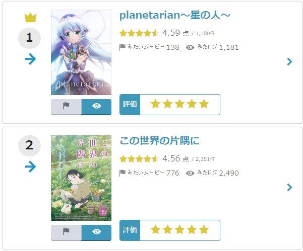 Yahooでの「planetarian~星の人~」の評価が1位に返り咲きキタ━━━━(゚∀゚)━━━━!!凄え。2位の「