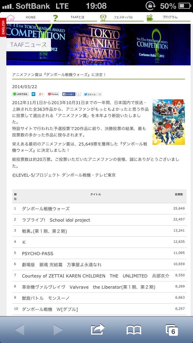 TAAF初代アニメファン賞のダンボール戦機をよろしくお願いします!!!