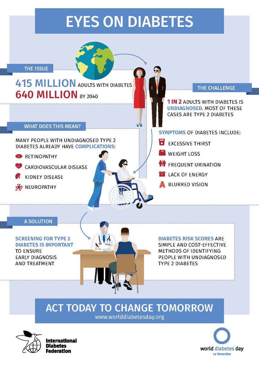 Check out the #WDD 2016 infographics; Eyes on #diabetes this #WorldDiabetesDay! https://t.co/dZSCGtj5jC https://t.co/VHZBJFiQx2