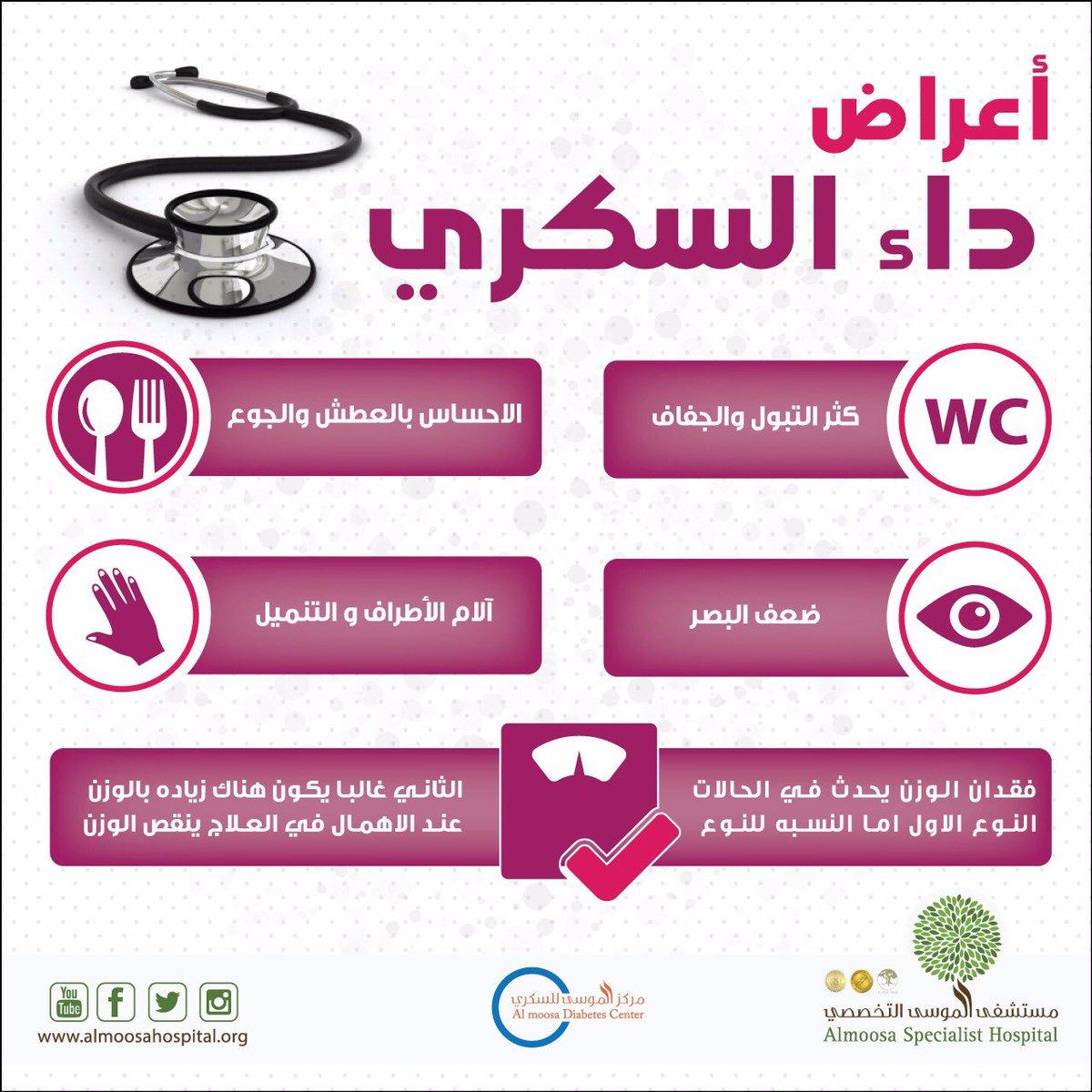 #WorldDiabetesDay: World Diabetes Day