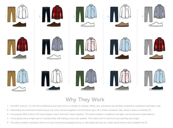 A Quick Easy Color Combination Guide For Mens Clothing T