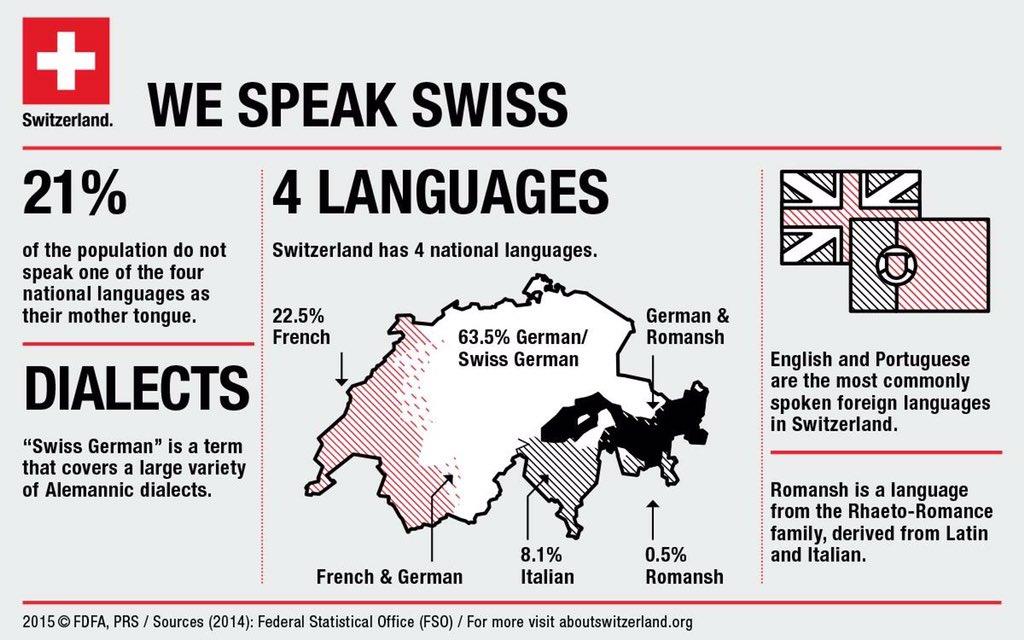 Швейцарская виньетка может скоро исчезнуть