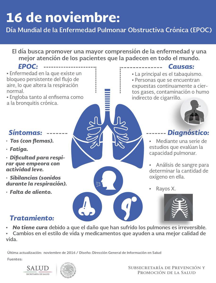 La es una enfermedad en la que existe un bloqueo persistente del flujo de aire, lo que altera la ...