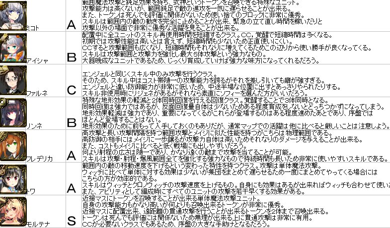 【DMM.R18】千年戦争アイギス6954年目 [無断転載禁止]©bbspink.com->画像>96枚
