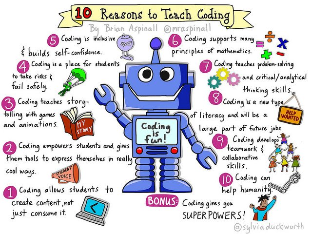 10 Reasons to Teach Coding by @sylviaduckworth @mraspinall  #edtech #edchat https://t.co/FKuowU80ud