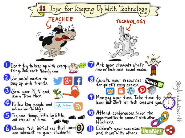 11 Tips for Keeping up with Technology by @sylviaduckworth #edtech #edchat https://t.co/TYha2eiPDz