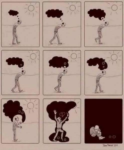 التفكير الزايد
