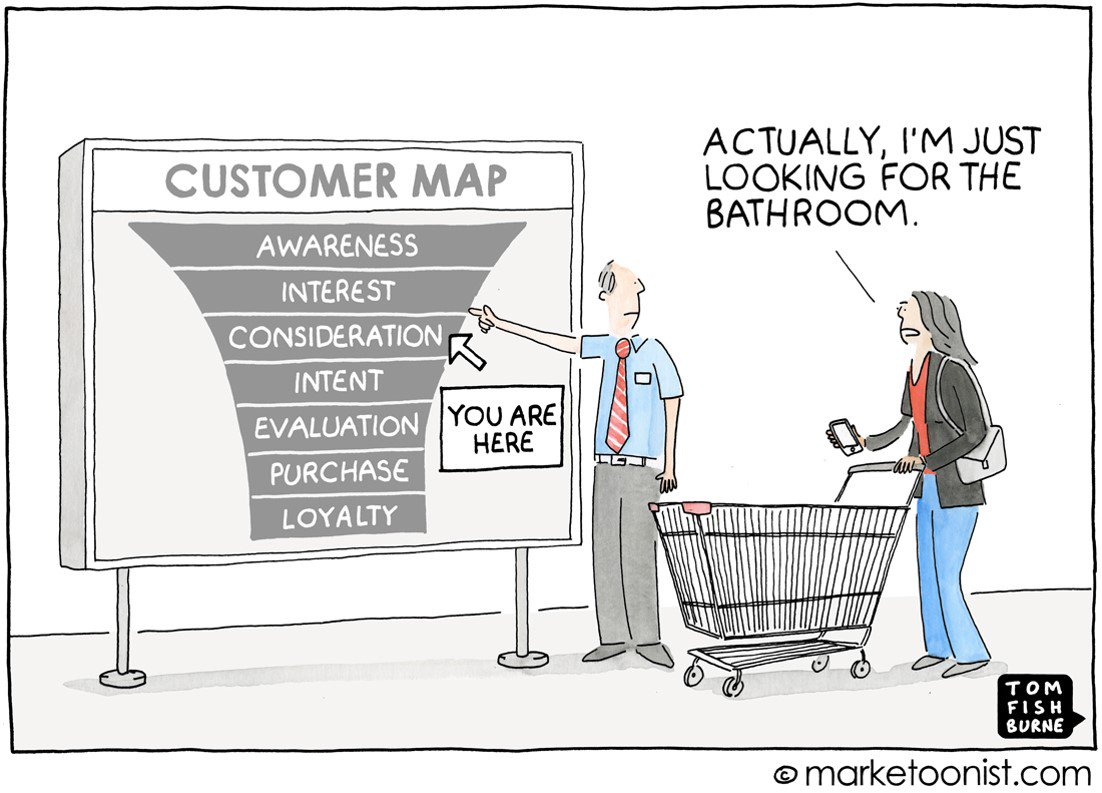#Sales #CMO > Remember it isn't about 'our' process or funnel - it's about the #customerexperience & the #CustomerJourney > put customer 1st https://t.co/PD448WVOix