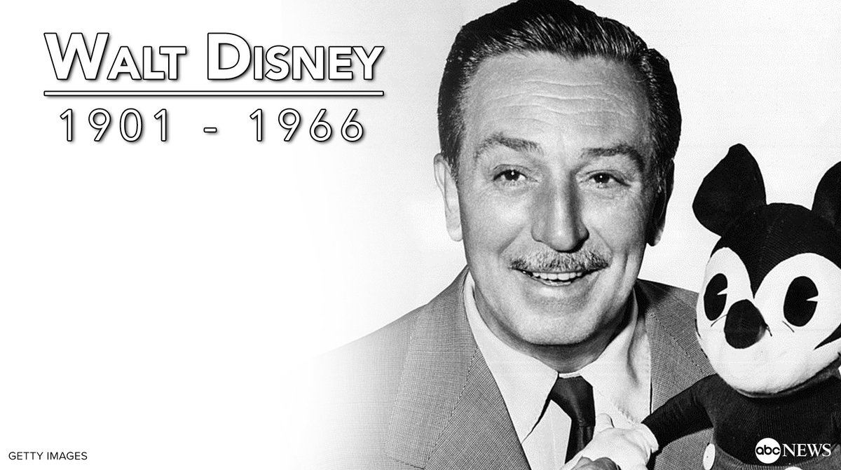 Happy Birthday Walt Disney He Was Born On This Day 116 Years Ago