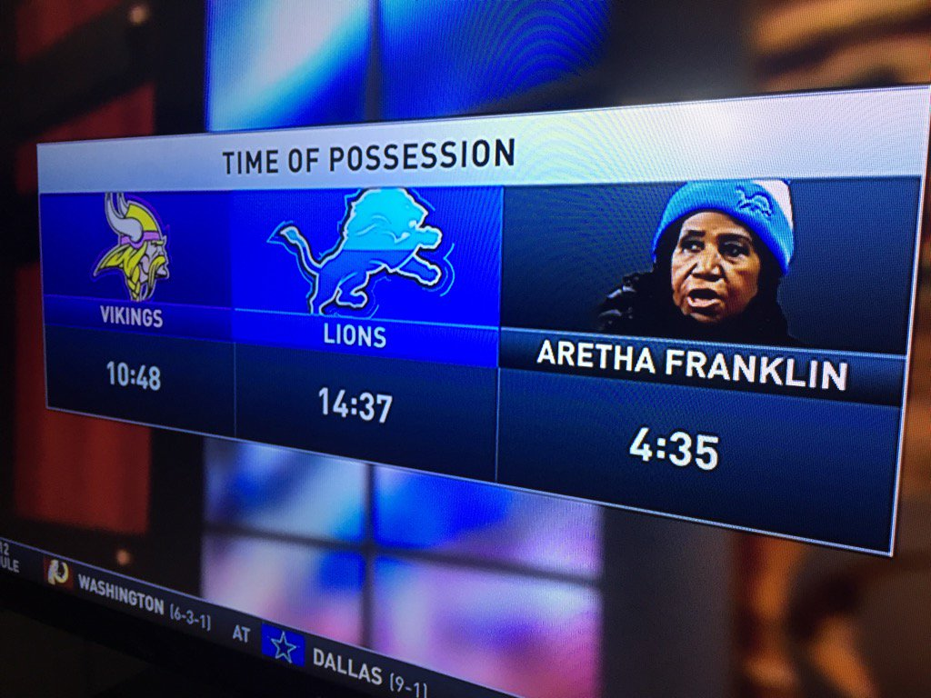 Stat of the game. #arethafranklin https://t.co/qFKjBEsNSE