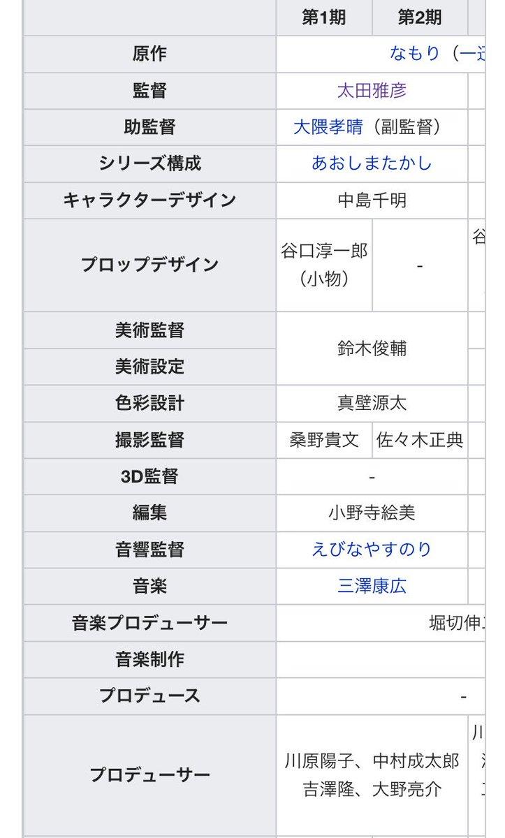 そういえば、さばげぶっ!とゆるゆり2期までは両方とも太田雅彦監督なのでシリーズ構成・音響監督・音楽が同じ人で、ここに書か