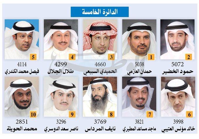 مجلس الامه الكويتي