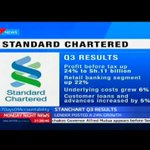 StanChart Bank reports a 24% increment in profits before tax