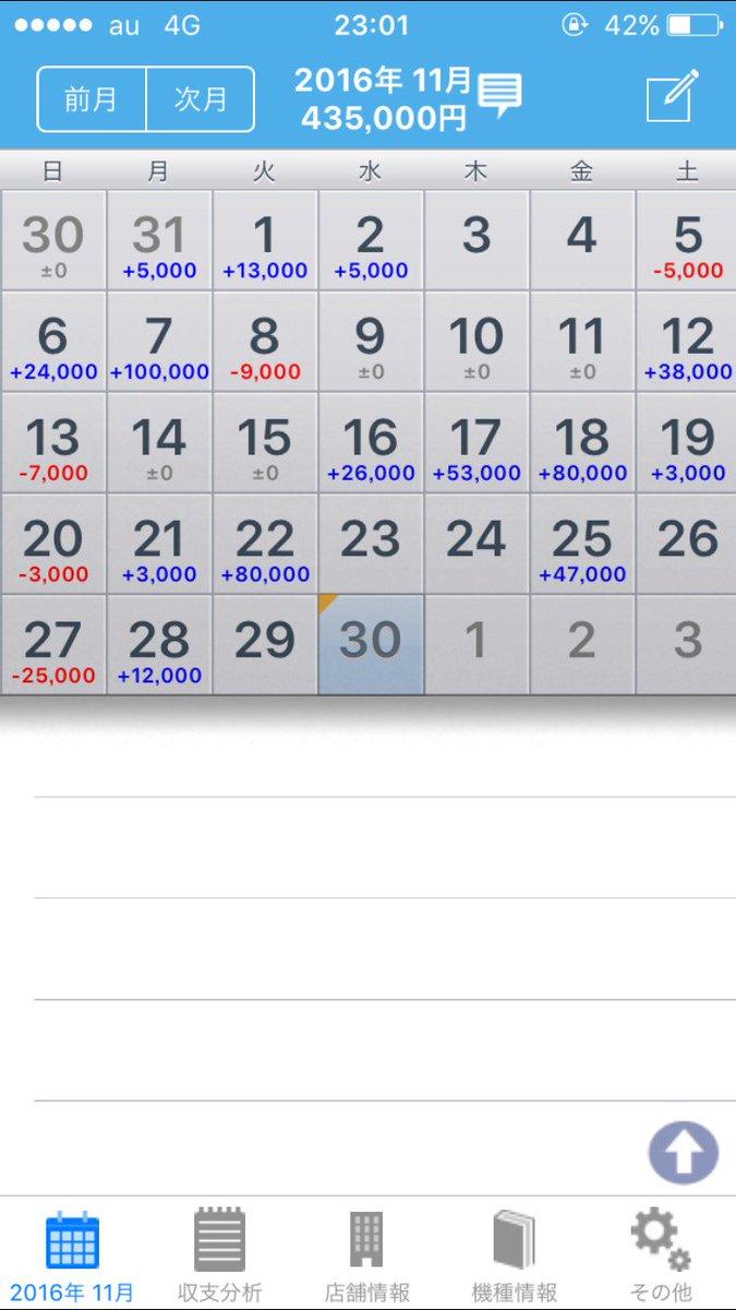 スロット引退しました今月の収支と去年おろした貯玉と最後の写真は今日おろした貯玉です(^-^)/実は私は国試があるので勉強