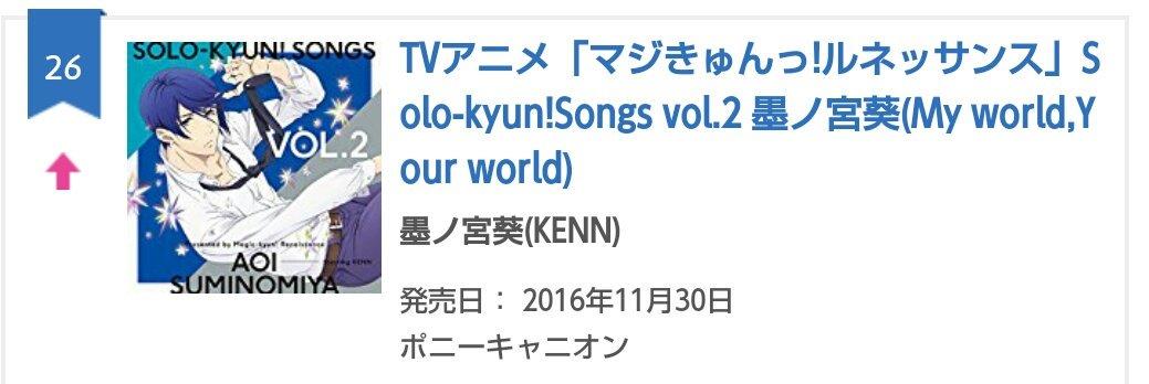 11/30付『オリコンデイリーCDシングルランキング』TVアニメ「マジきゅんっ!ルネッサンス」『Solo-kyun!So