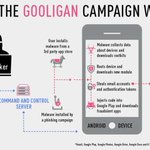 Gooligan malware campaign has breached the security of over one million Google accounts