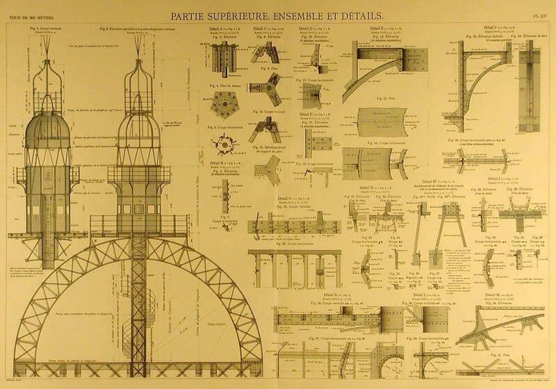Porque tiene esa forma la #torre #Eiffel @GrupoCemalu ...https://t.co/rVgkFYEsBE https ...