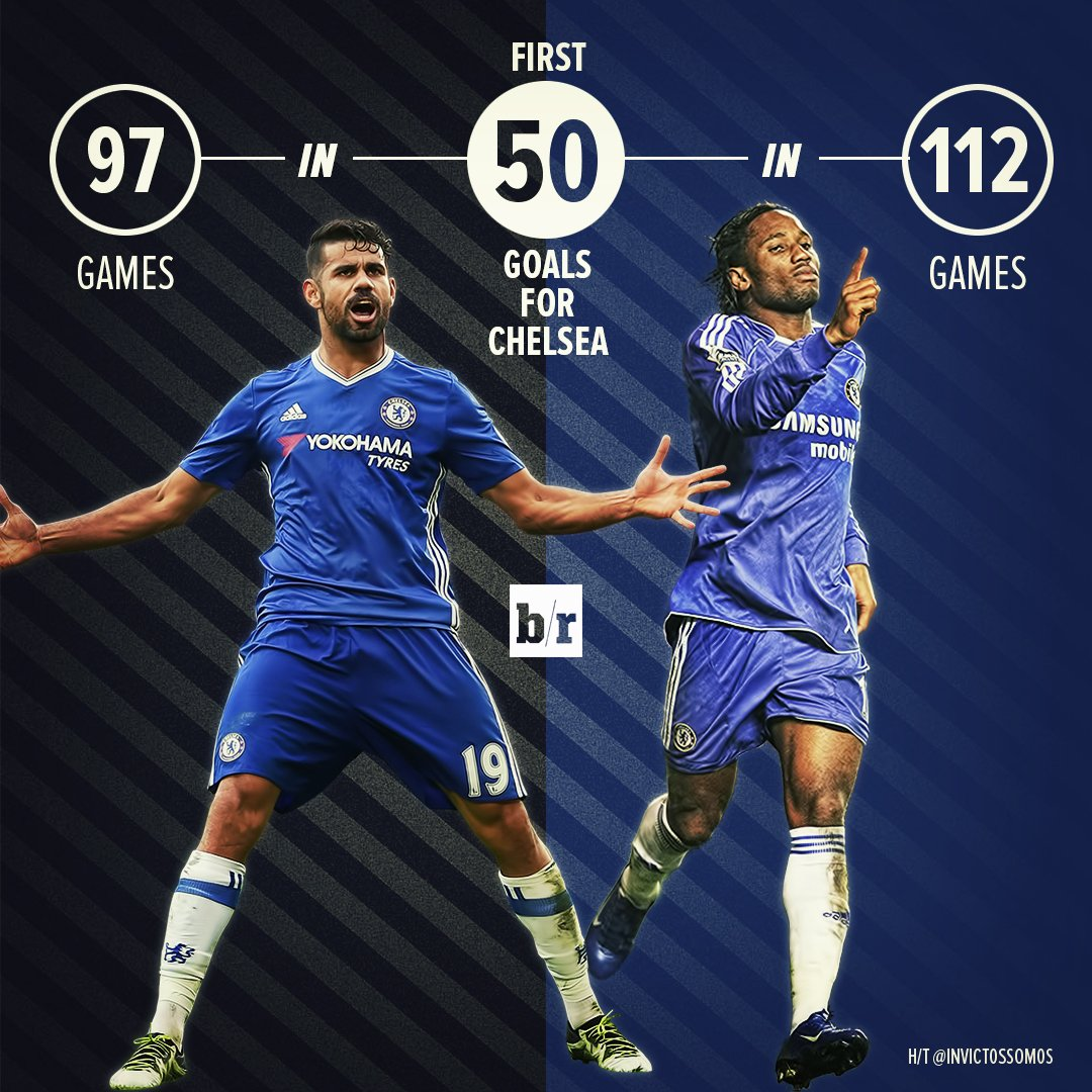 Diego Costa reached 50 Chelsea goals faster than Diego Drogba ⚡ https://t.co/VaKrhf9UNh