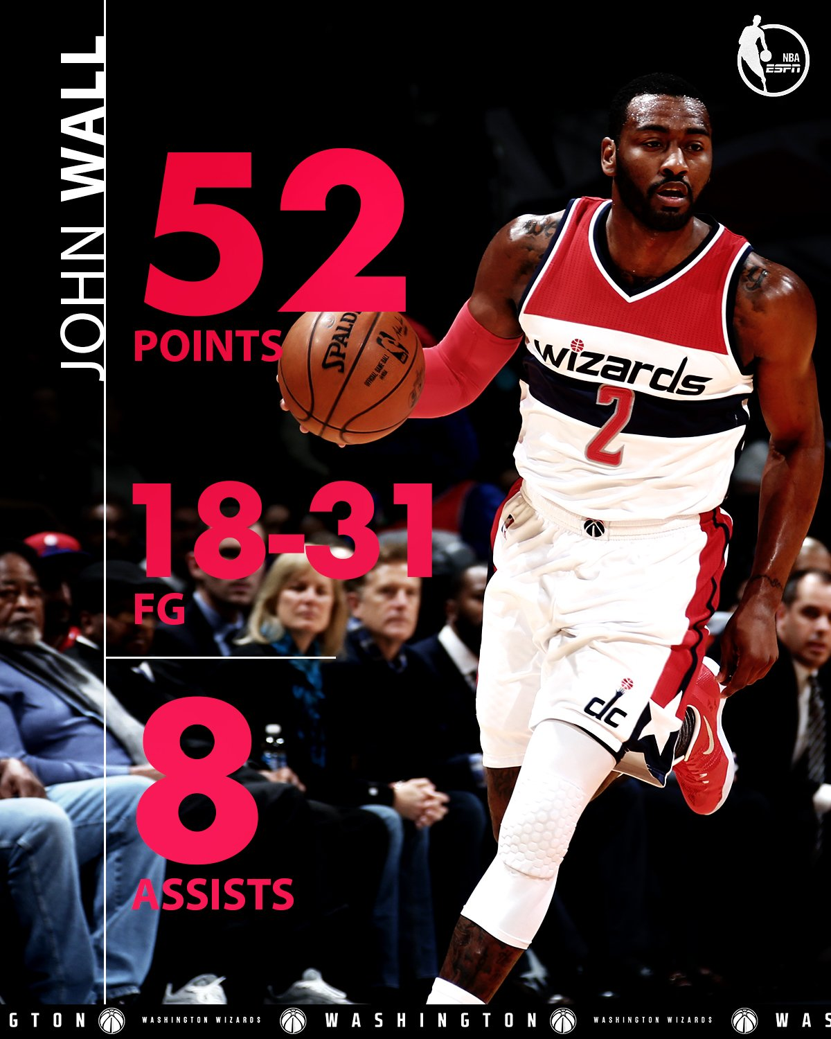John Wall and Michael Jordan now have the same number of 50-pt games in a Wizards uniform: 1️⃣ https://t.co/2wtbCpexOB