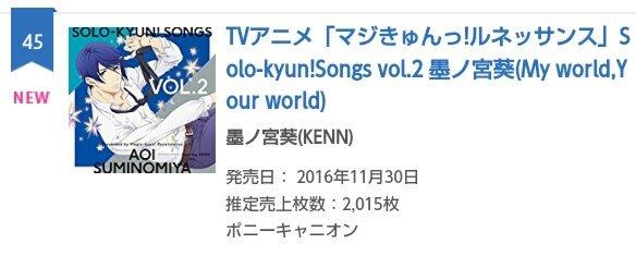 《オリコン週間 CDシングルランキング》 12/12付『マジきゅんっ!ルネッサンス Solo-kyun!Songs vo