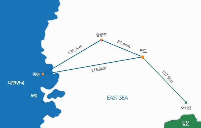 대한민국 죽변 지역과 울릉도·독도간의 거리- 죽변과 울릉도 130km.3km /...