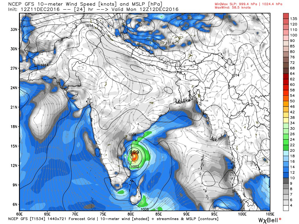 #ALERT  GFS suggests that #Vardah will make landfall near or over #Chennai at around 5pm as Severe Cyclone. https://t.co/ZTOeGhVWad
