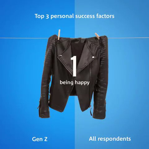 We asked Gen Z what their top 3 personal success factors are. Here's what they said: https://t.co/U0z6Hr1hqb https://t.co/N3GuTEA63W
