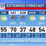 The Weather Authority: Wild weather weekend on the way