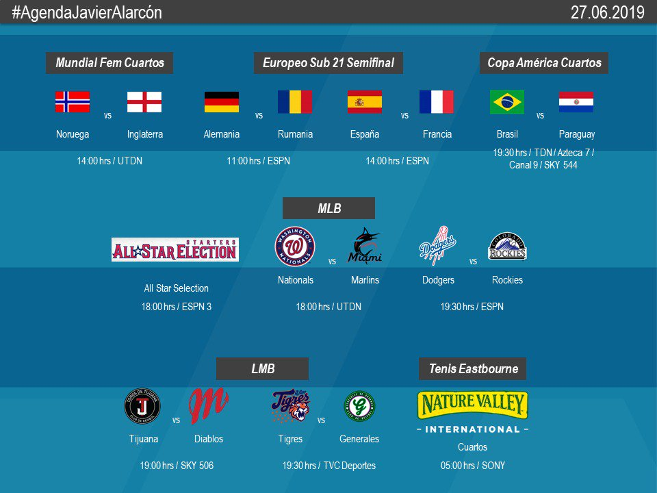 RT @Javier_Alarcon_: #AgendaJavierAlarcón | #FIFAWWC #U21EURO #CopaAmérica #MLB #LMB #NatureValleyInternational https://t.co/GumLnlqBAn
