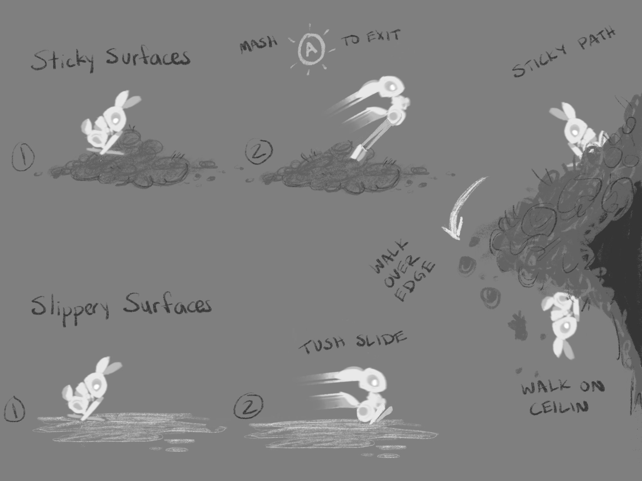 #ThrowbackThursday   Some concept art for how Floppy could interact with sticky and slippery surfaces.  #conceptart #art #indiegame #indiedev #indiegames #gamedev #bunny #tbt https://t.co/SWHdHUpLbk